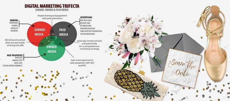 digital-marketing-fashionblogger