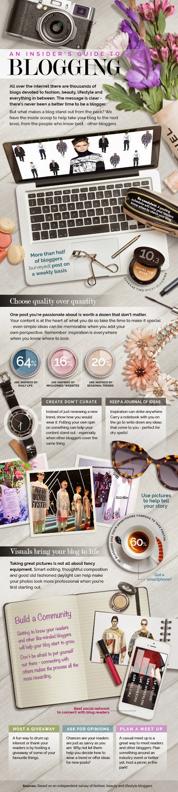fashion-blogger-guida